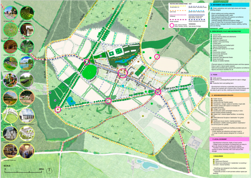 Tresham Village Development Map