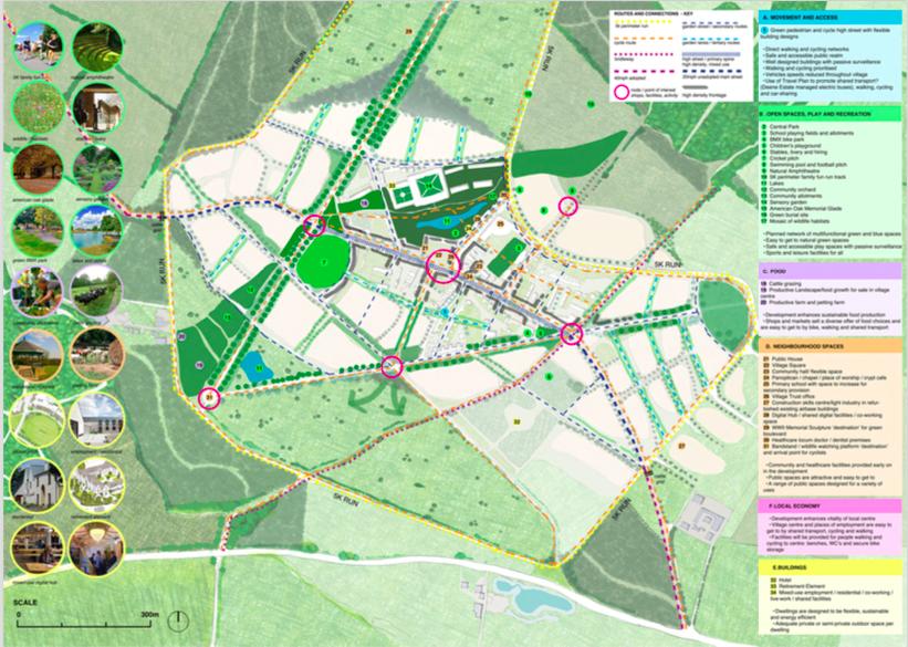 Tresham Village Development Map
